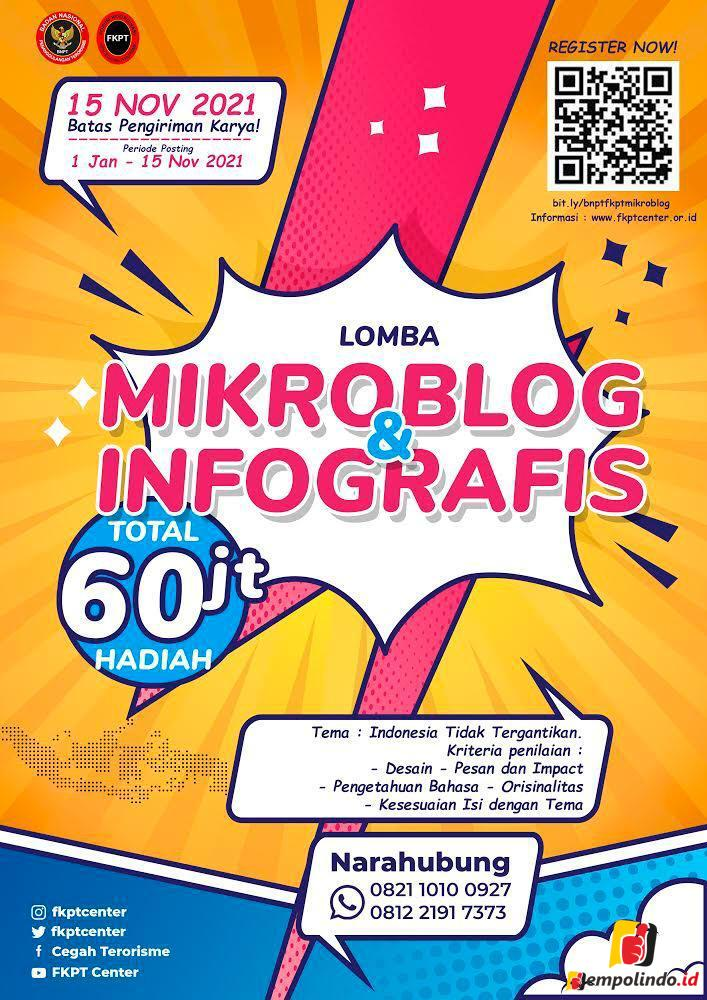 Lomba Mikroblog dan Infografis